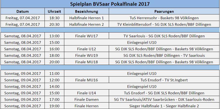 Spielplan BVSaar Pokal 2017